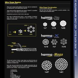 hamma™ Wire Rope Family and SS Wire Rope Basics